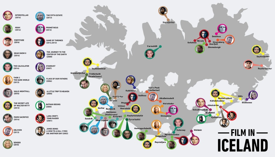 Filmlocaties in IJsland