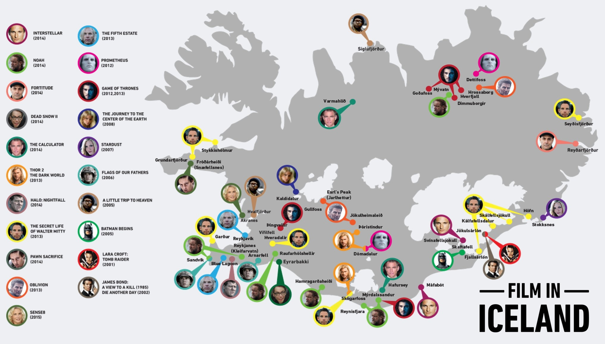 Filming locations in Iceland