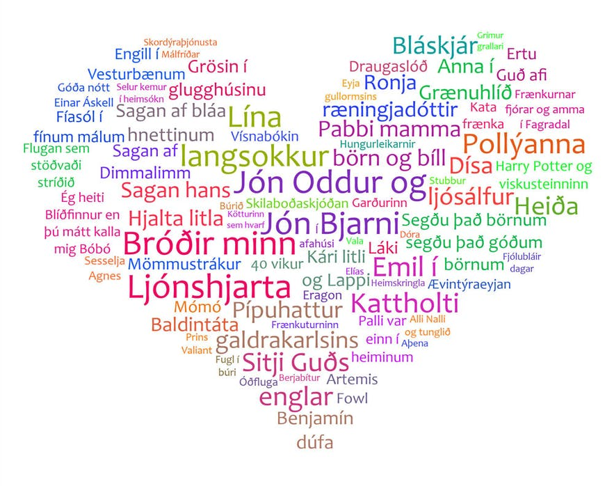 冰岛一些儿童书籍的书名