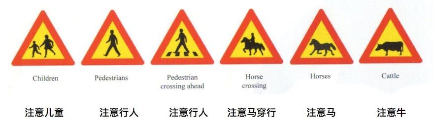 冰岛警告性路标,看到时需要格外小心