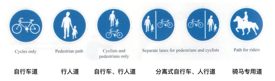冰岛指示性标识,告诉大家一些道路信息