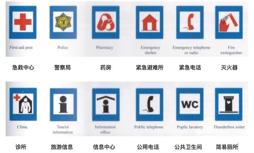 信息类标识多为方形蓝边