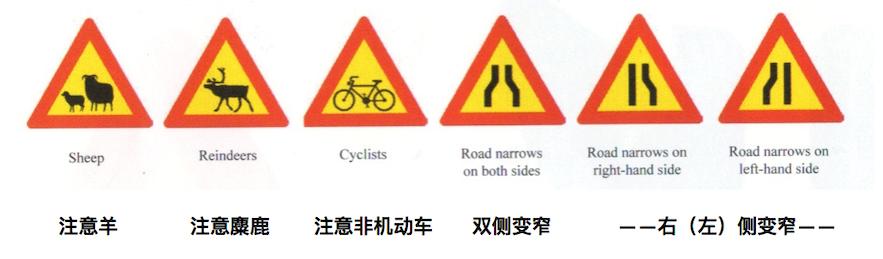警告类标识等通常简单易懂