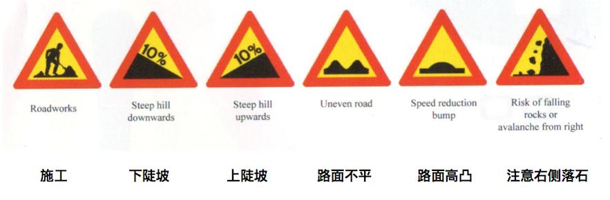 看到警告类标识,建议速度放缓