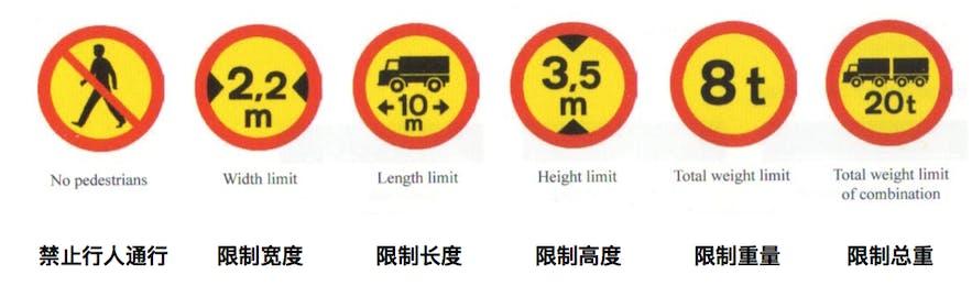 一些标识的意义为限制,如限制的车辆宽度、高度、重量等