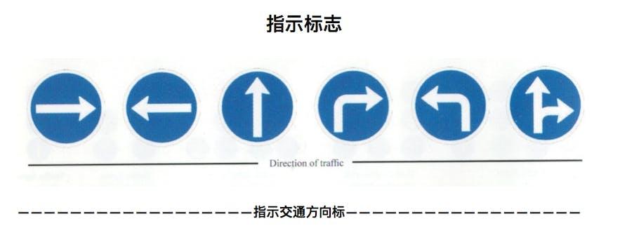 指示型路标,提醒大家如何转弯