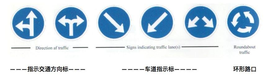 指示型路标,如路的走向、转盘路口等