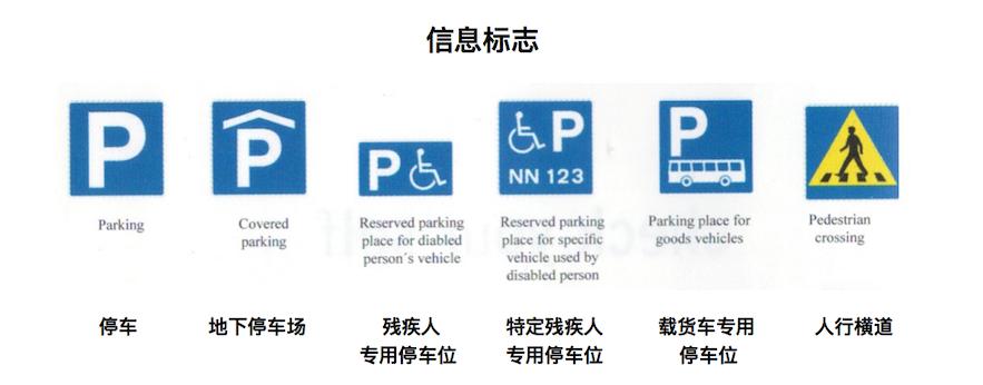 信息类路标,如停车场、人行横道、残疾人停车位等