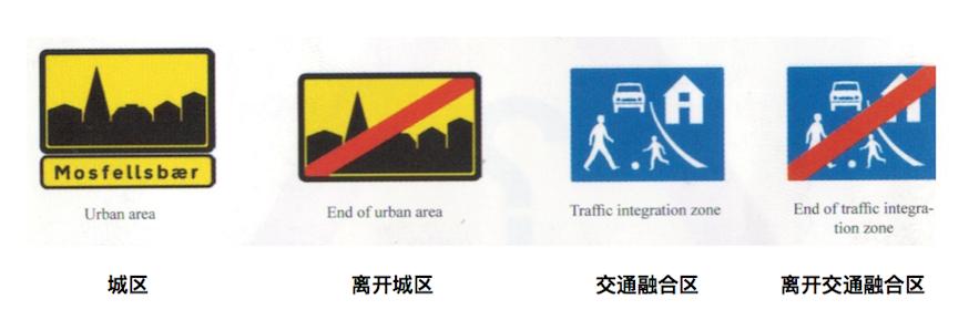 看到进入城区的路标时一定要减速