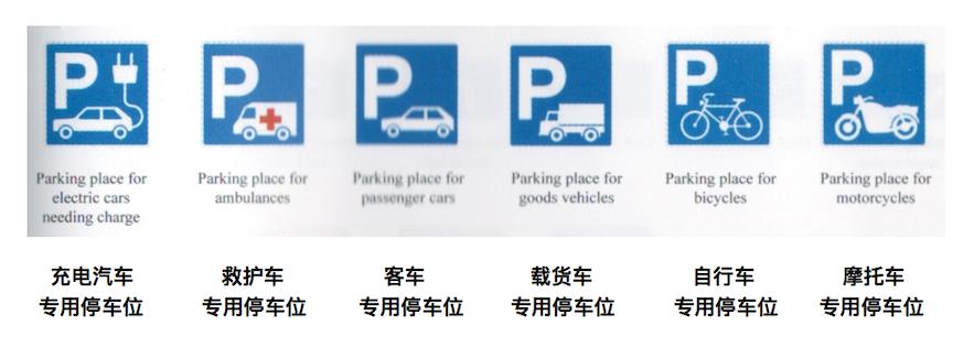 冰岛各类专用停车位路标