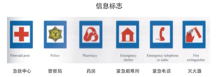 急救中心、警察局、药房路标