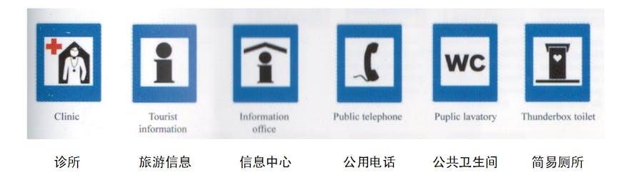诊所、信息中心、厕所标识