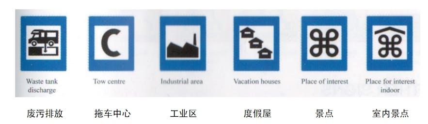 景点标志与苹果电脑的command键长得一样