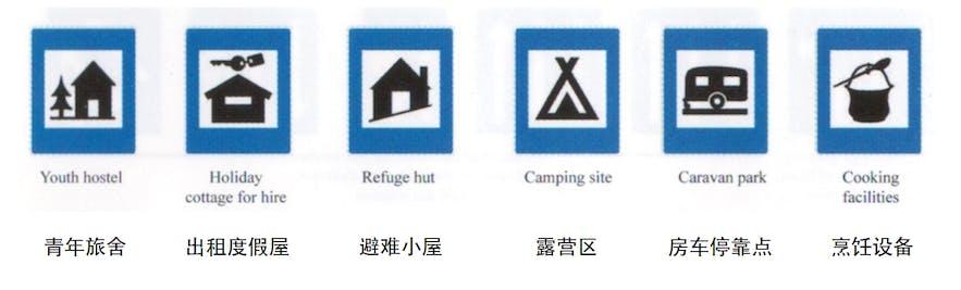 青旅、露营区、房车停车过夜地等路标