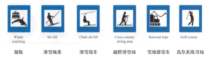 滑雪地点、高尔夫球场路标