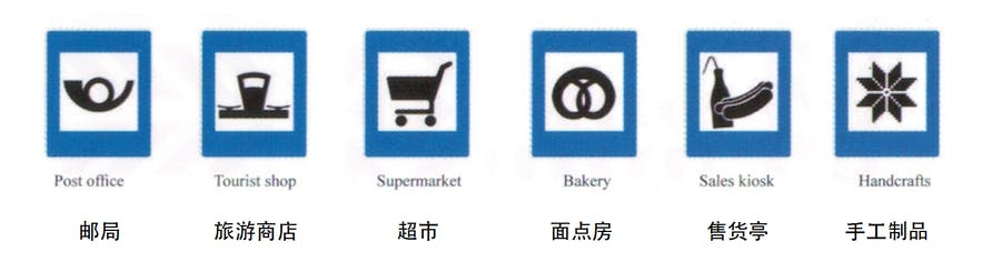 邮局、超市路标