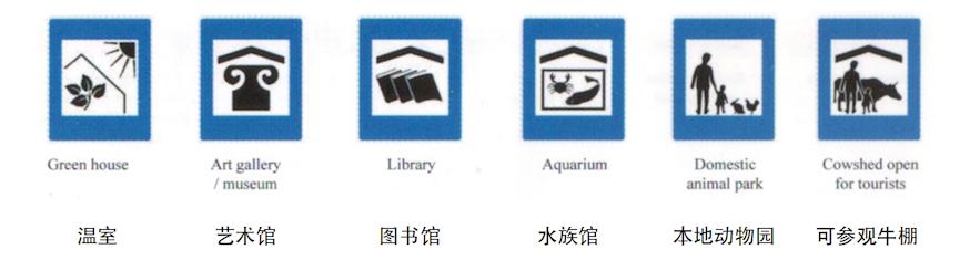 温室、艺术馆、图书馆路标
