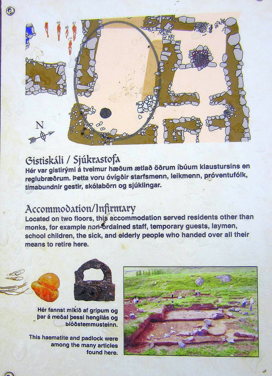Skriðuklaustur and the Archaeological Excavations in East-Iceland