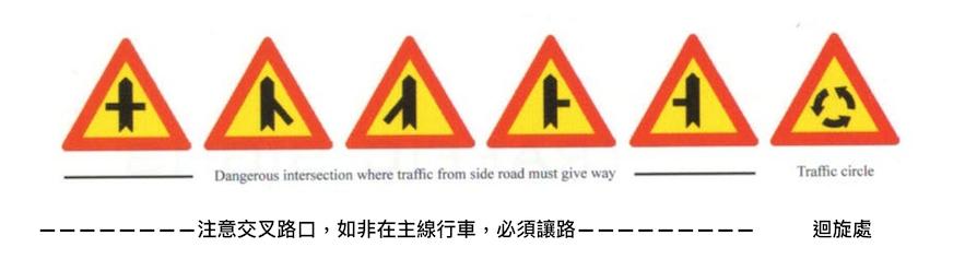 冰島路標 交通標誌二