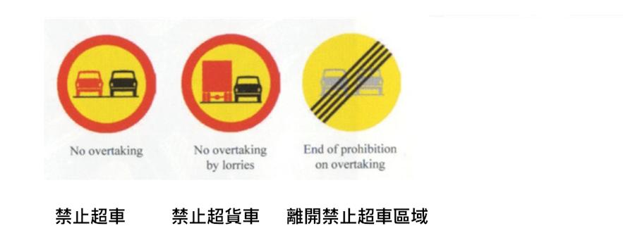 冰島超車禁止交通標誌 路標