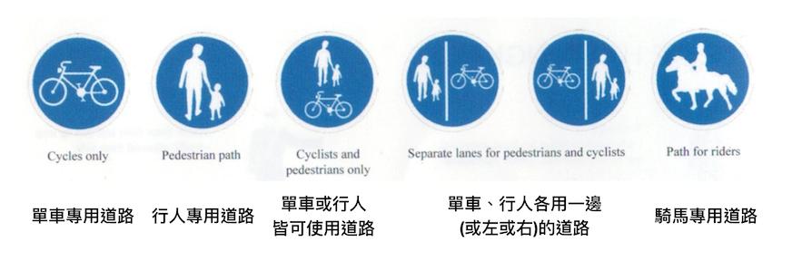 冰島自駕 認識交通標誌概述