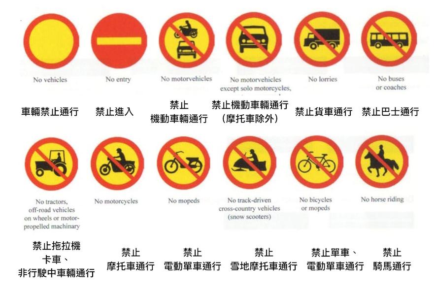 冰島 交通規則路標