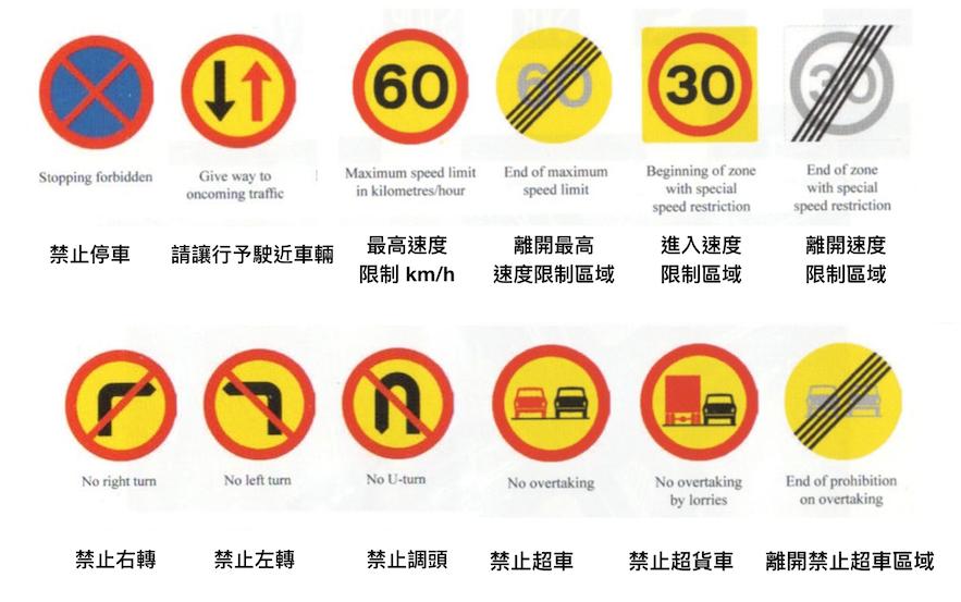 冰島交通標誌六