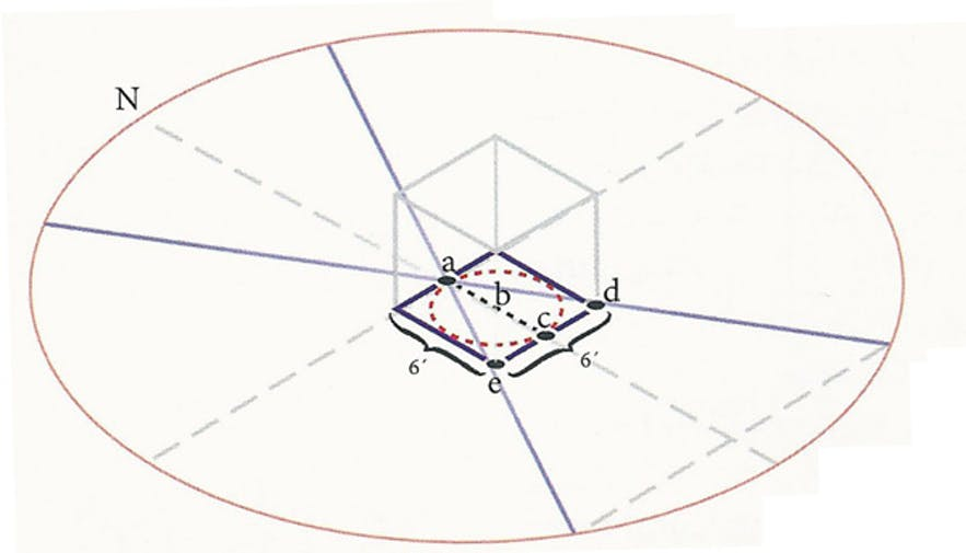 An illustration of the Landscape Cosmogram Theory. Note the circular shape and directional spokes.