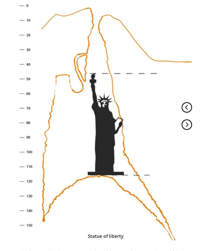 冰島進入火山內部高度示意圖