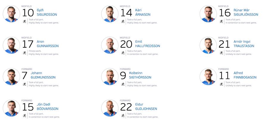 冰島國家足球隊隊員表二