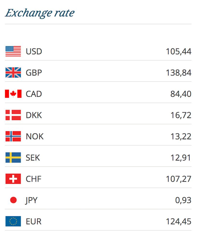 冰島中央銀行匯率表