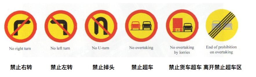 限制转弯路标和禁止超车路标