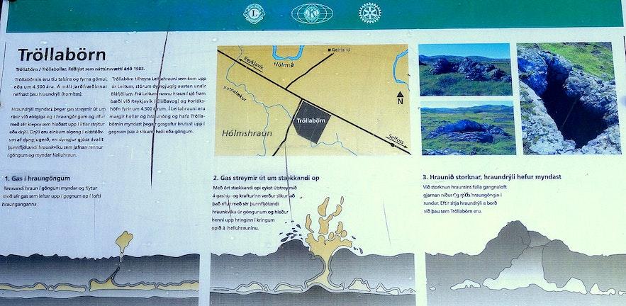 Tröllabörnin hornitos in SW-Iceland information signs