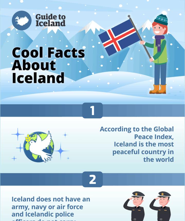冰島10個很酷的Facts