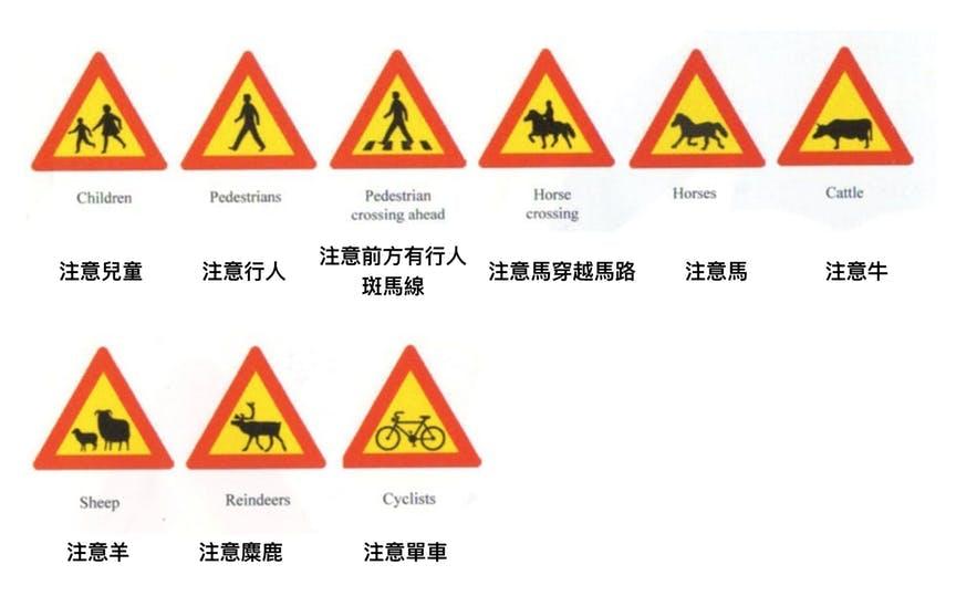 冰島自駕遊常見交通標誌