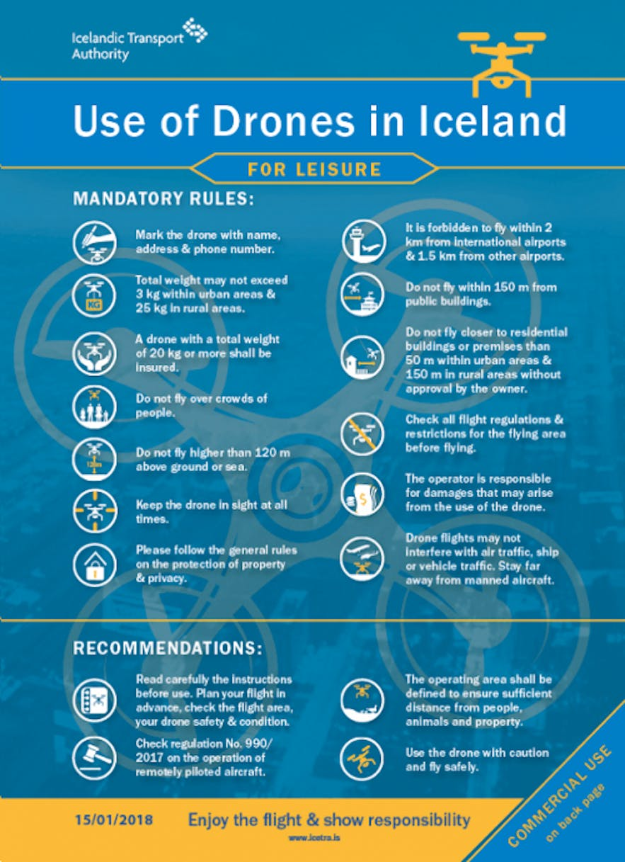 A list of up to date regulations regarding the use of drones in Iceland.