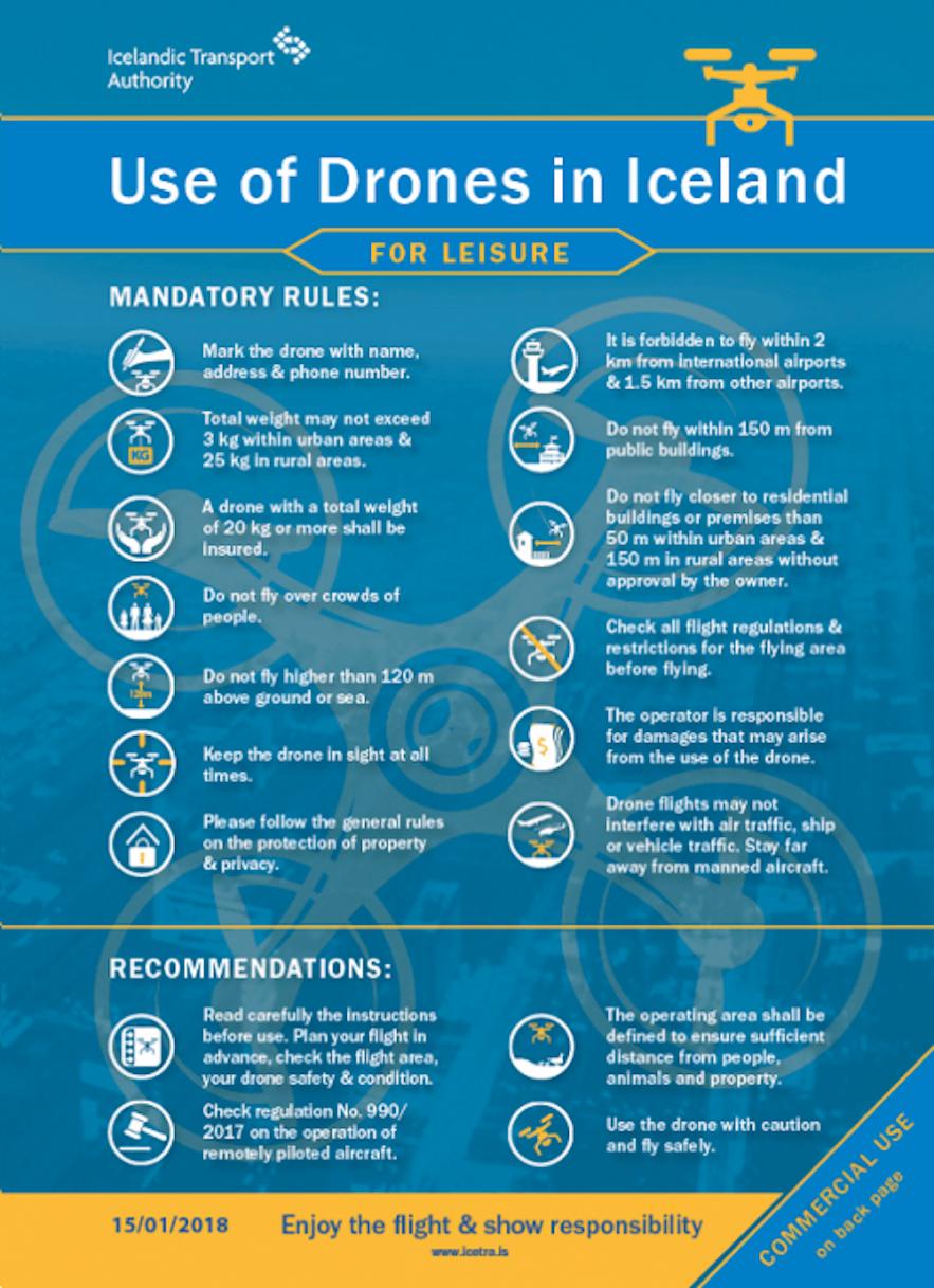 아이슬란드 내 드론 이용과 관련된 최신 규정 목록