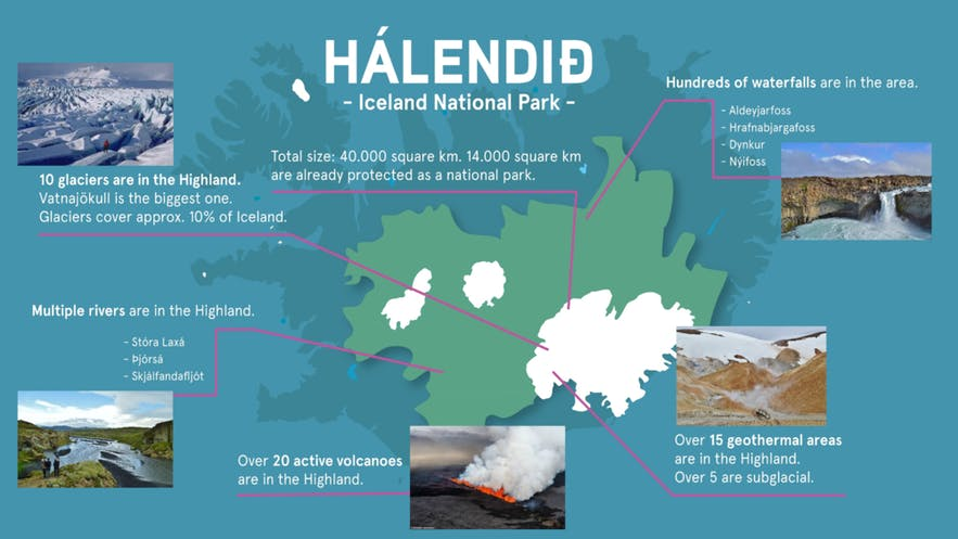 The Icelandic Highlands cover an area of 40,000 square km