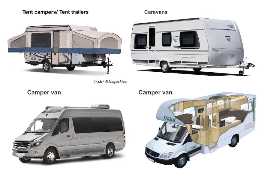 冰島露營車類型