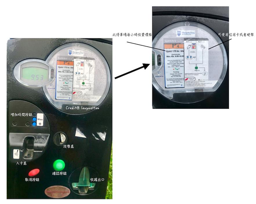 冰島停車場自助收費咪錶