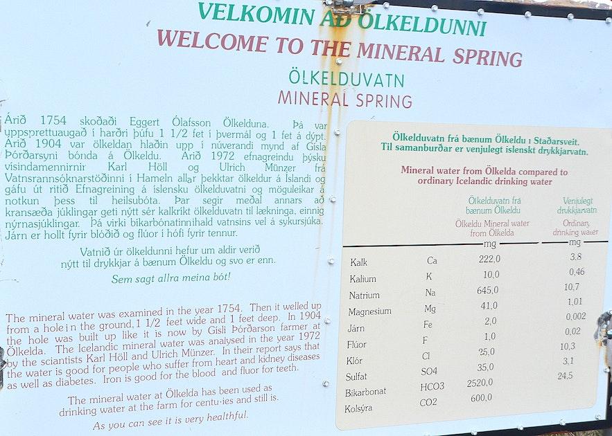 The information sign by Ölkelda mineral spring