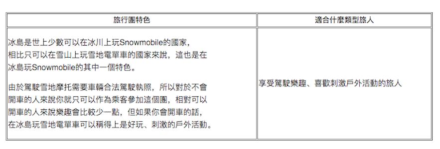 黃金圈經典遊+雪地摩托| 中文講解器